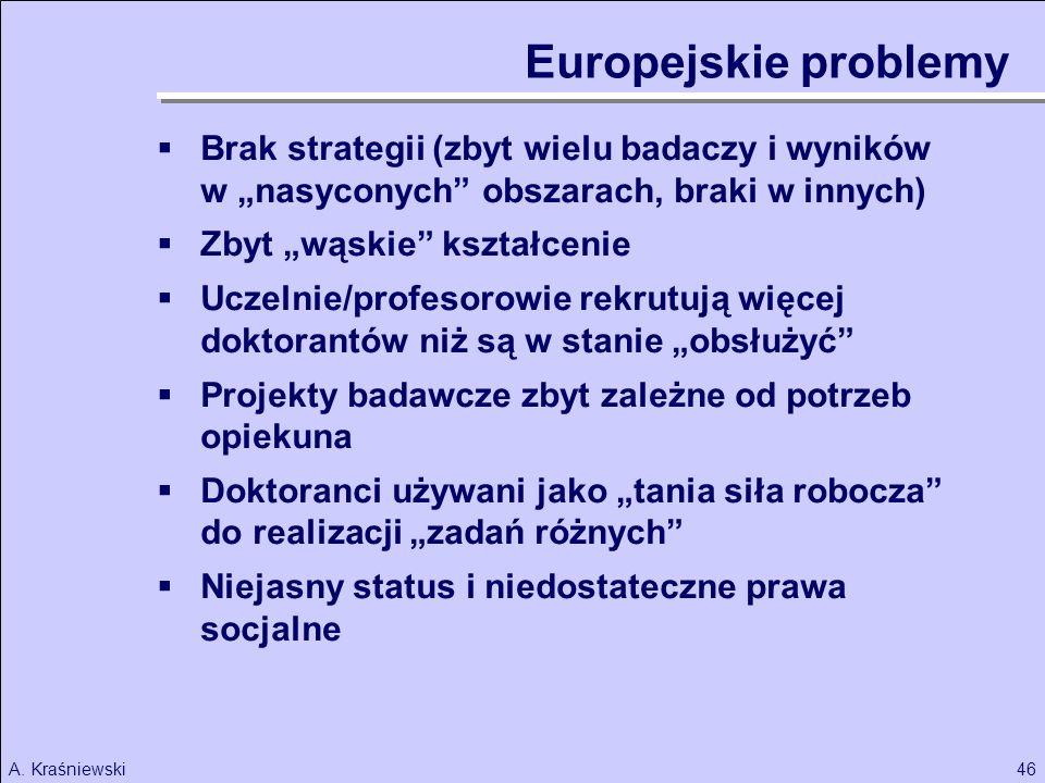 """Europejskie problemy Brak strategii (zbyt wielu badaczy i wyników w """"nasyconych obszarach, braki w innych)"""