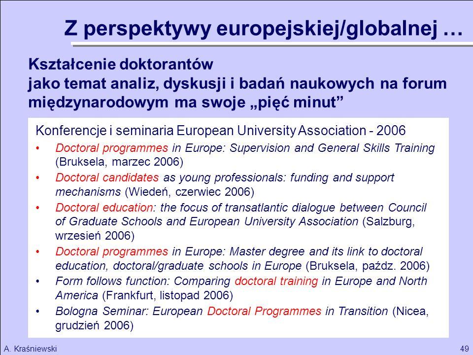 Z perspektywy europejskiej/globalnej …