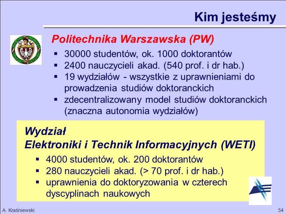 Kim jesteśmy Politechnika Warszawska (PW) Wydział