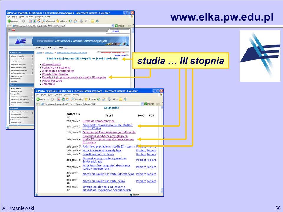 www.elka.pw.edu.pl studia … III stopnia