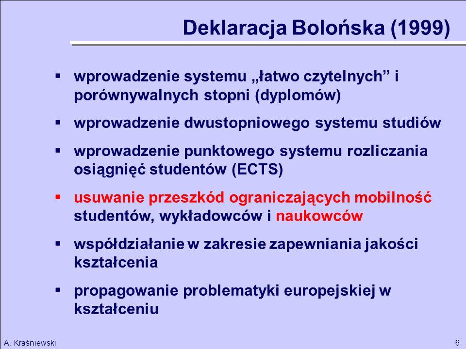 Deklaracja Bolońska (1999)