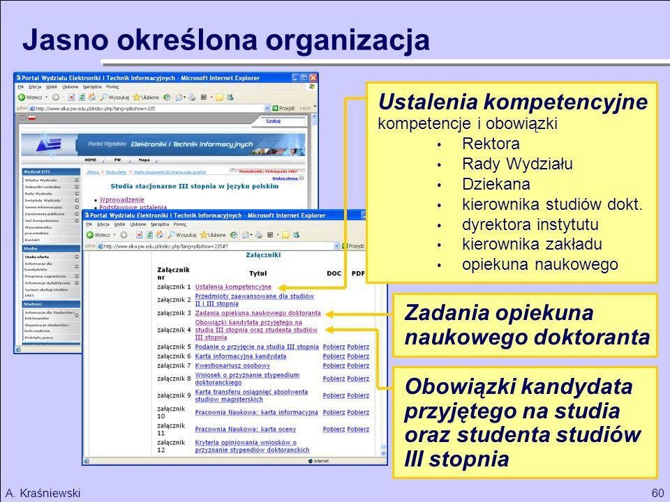 Jasno określona organizacja