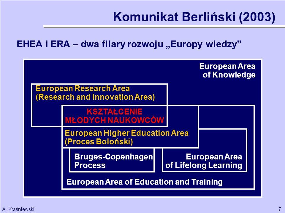 Komunikat Berliński (2003)