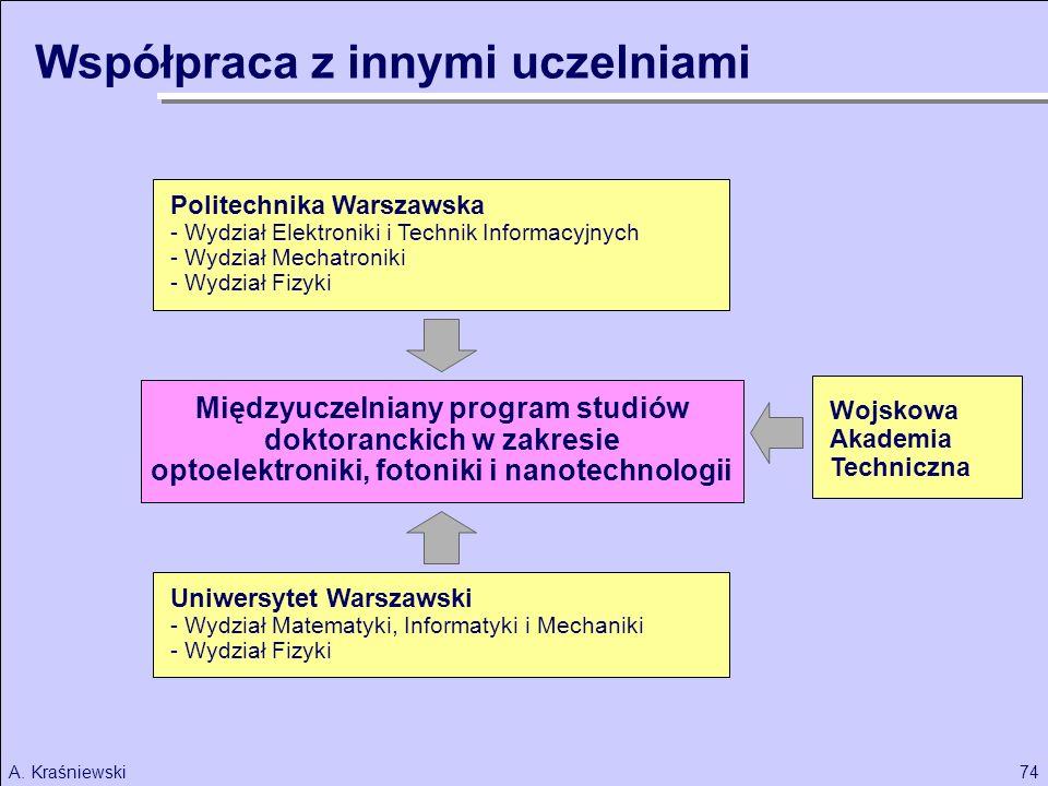 Współpraca z innymi uczelniami