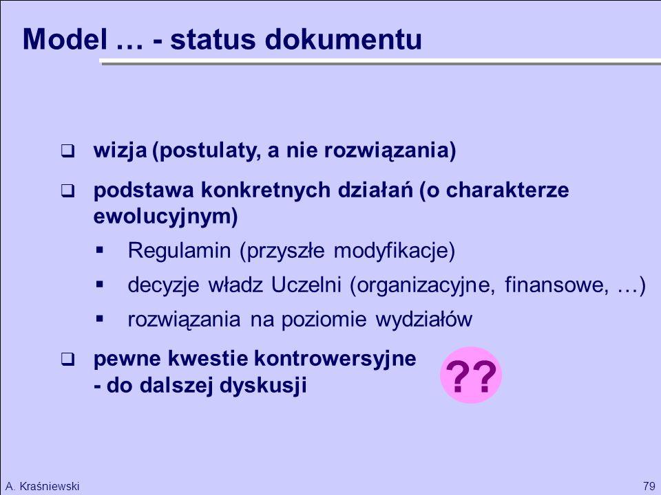 Model … - status dokumentu wizja (postulaty, a nie rozwiązania)