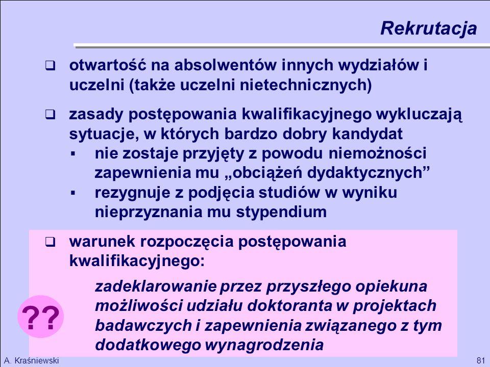 Rekrutacja otwartość na absolwentów innych wydziałów i uczelni (także uczelni nietechnicznych)