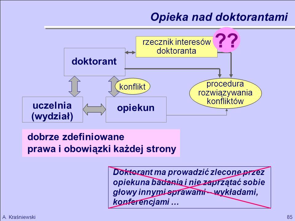 Opieka nad doktorantami doktorant uczelnia opiekun (wydział)