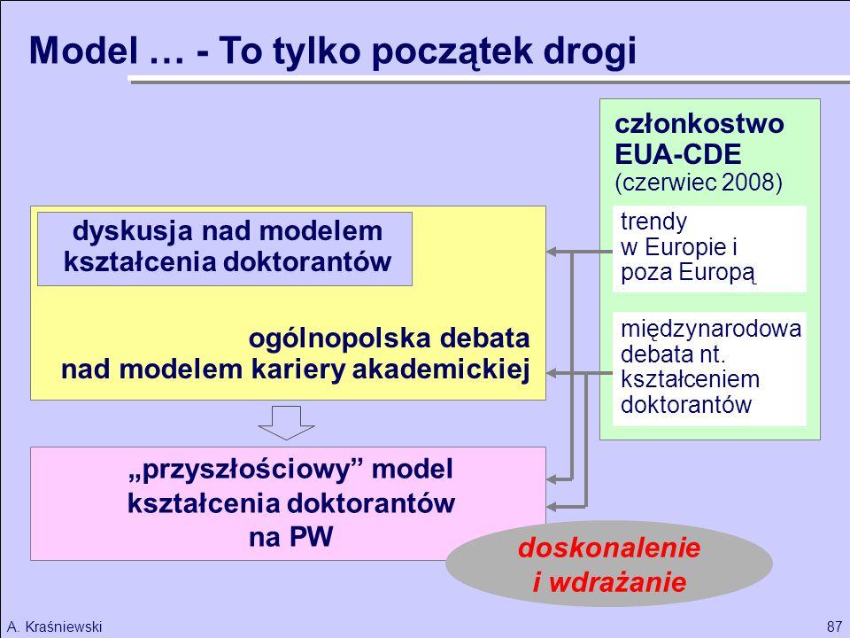 """kształcenia doktorantów """"przyszłościowy model kształcenia doktorantów"""