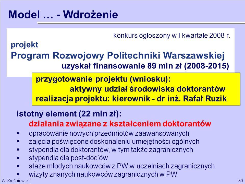 Model … - Wdrożenie Program Rozwojowy Politechniki Warszawskiej