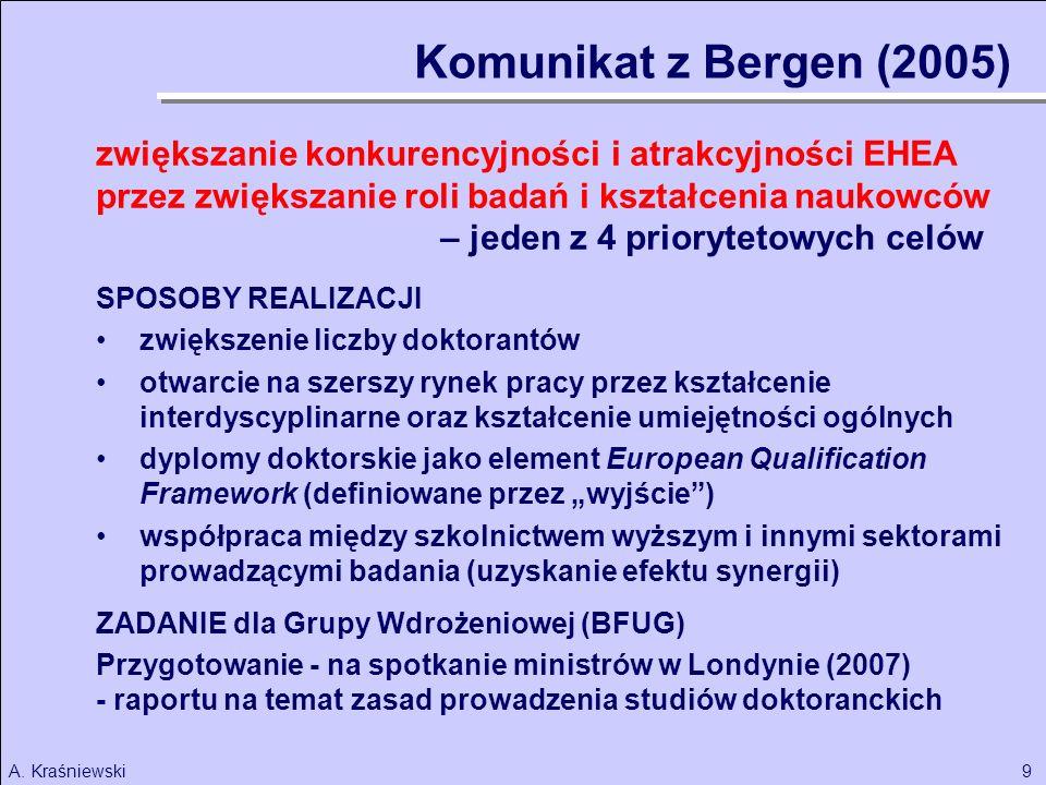 Komunikat z Bergen (2005) zwiększanie konkurencyjności i atrakcyjności EHEA. przez zwiększanie roli badań i kształcenia naukowców.