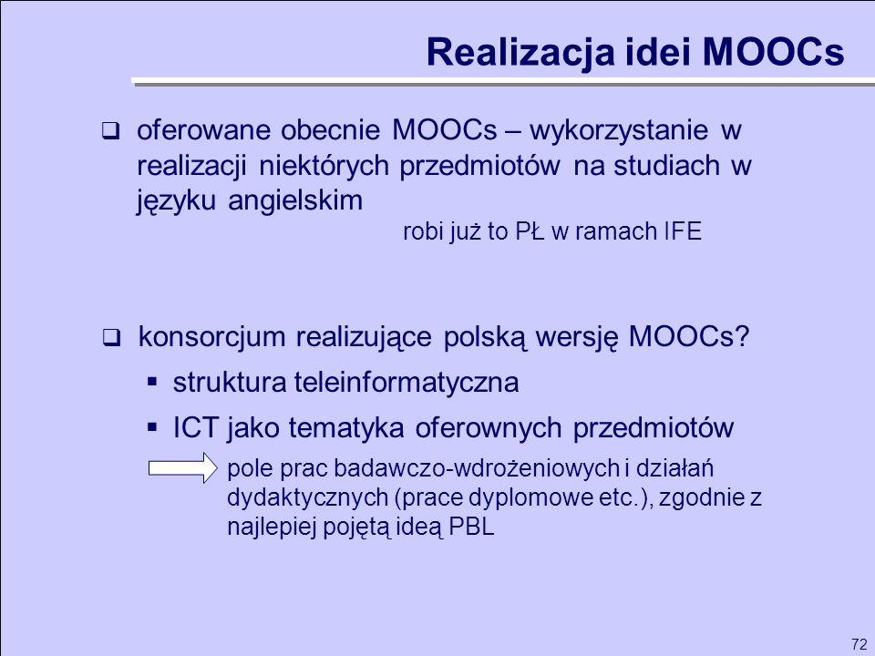 Realizacja idei MOOCsoferowane obecnie MOOCs – wykorzystanie w realizacji niektórych przedmiotów na studiach w języku angielskim.