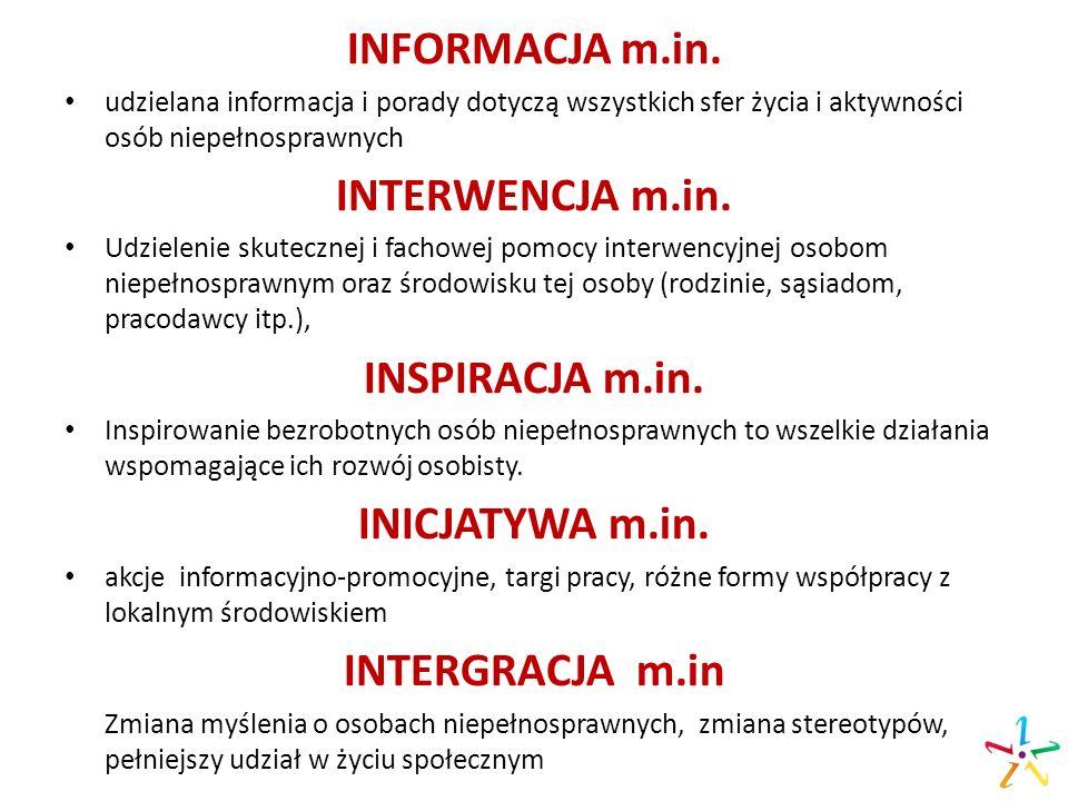 INICJATYWA m.in. INTERGRACJA m.in