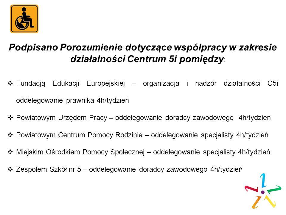 Podpisano Porozumienie dotyczące współpracy w zakresie działalności Centrum 5i pomiędzy: