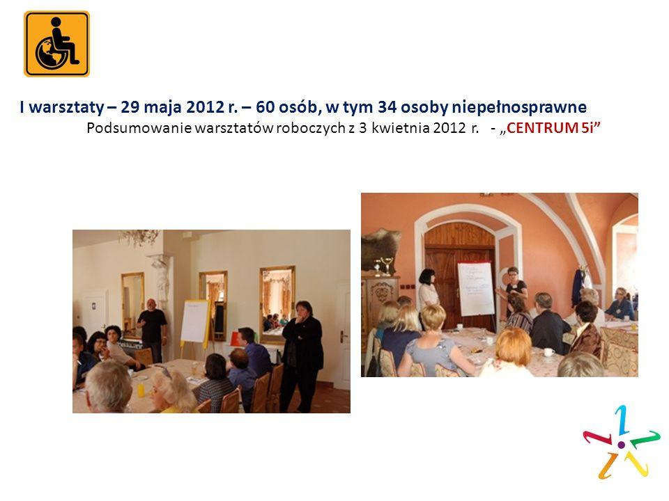 I warsztaty – 29 maja 2012 r. – 60 osób, w tym 34 osoby niepełnosprawne