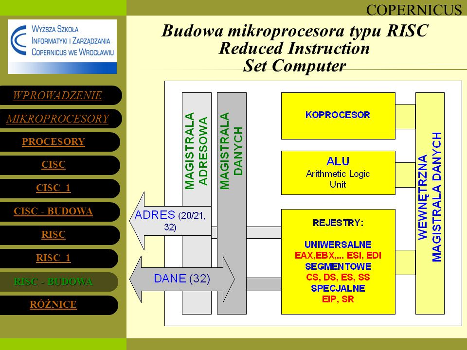 Budowa mikroprocesora typu RISC Reduced Instruction Set Computer