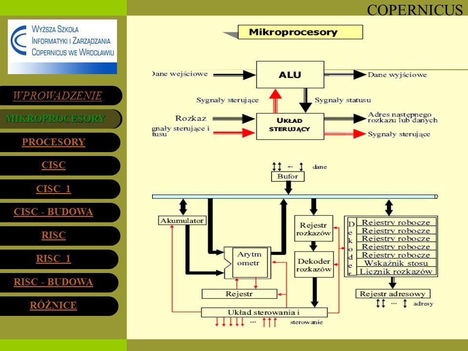 MIKROPROCESORY WPROWADZENIE MIKROPROCESORY PROCESORY CISC CISC 1