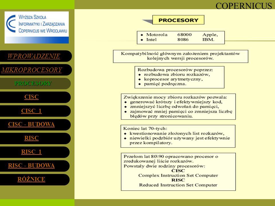 PROCESORY WPROWADZENIE MIKROPROCESORY PROCESORY CISC CISC 1