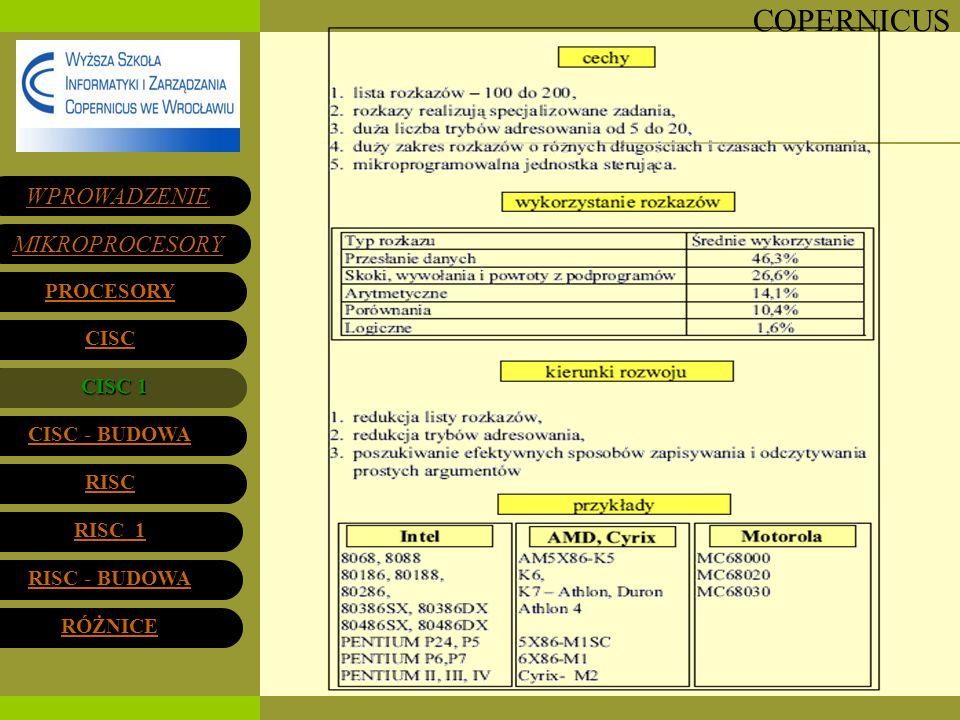CISK 1 WPROWADZENIE MIKROPROCESORY PROCESORY CISC CISC 1 CISC - BUDOWA