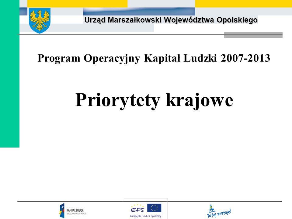 Program Operacyjny Kapitał Ludzki 2007-2013 Priorytety krajowe