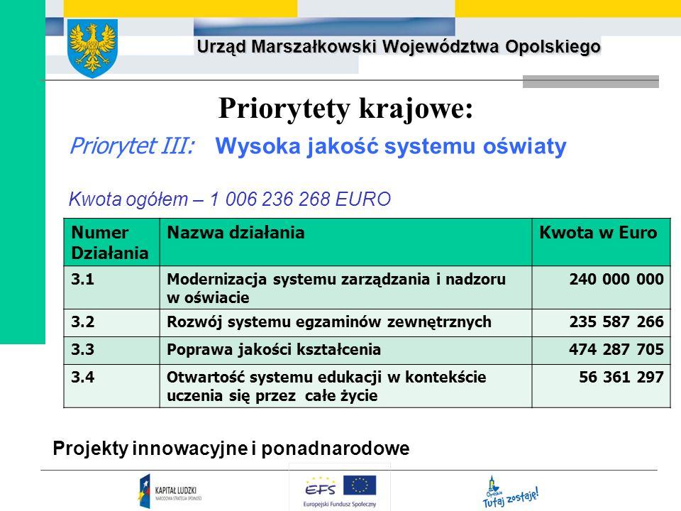 Priorytety krajowe: Priorytet III: Wysoka jakość systemu oświaty