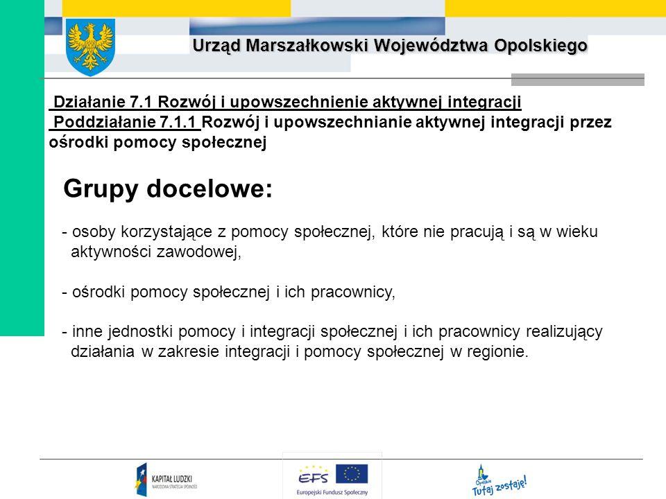 Działanie 7.1 Rozwój i upowszechnienie aktywnej integracji