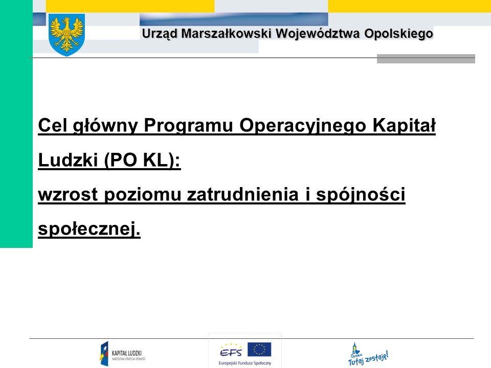 Cel główny Programu Operacyjnego Kapitał Ludzki (PO KL):