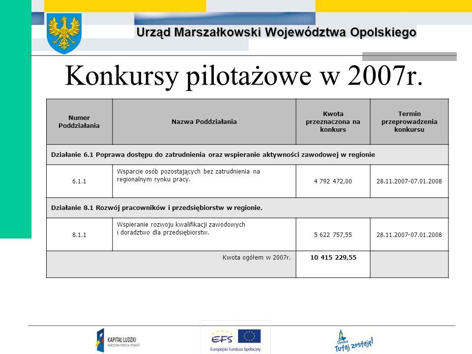 Konkursy pilotażowe w 2007r.