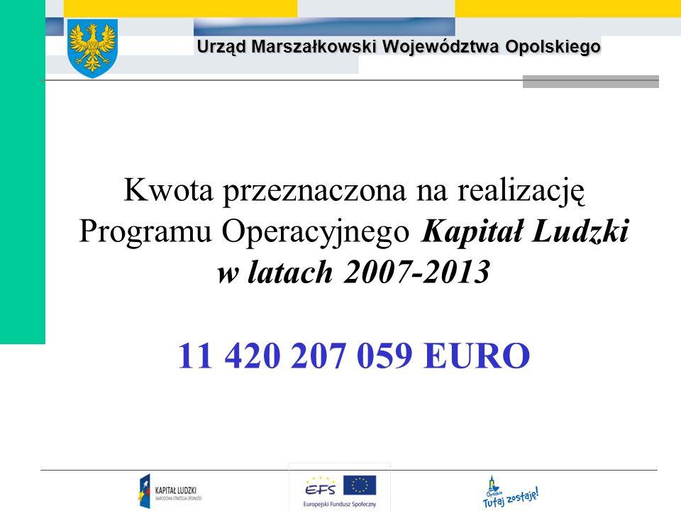 Kwota przeznaczona na realizację Programu Operacyjnego Kapitał Ludzki w latach 2007-2013 11 420 207 059 EURO