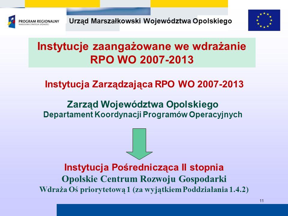 Instytucje zaangażowane we wdrażanie RPO WO 2007-2013