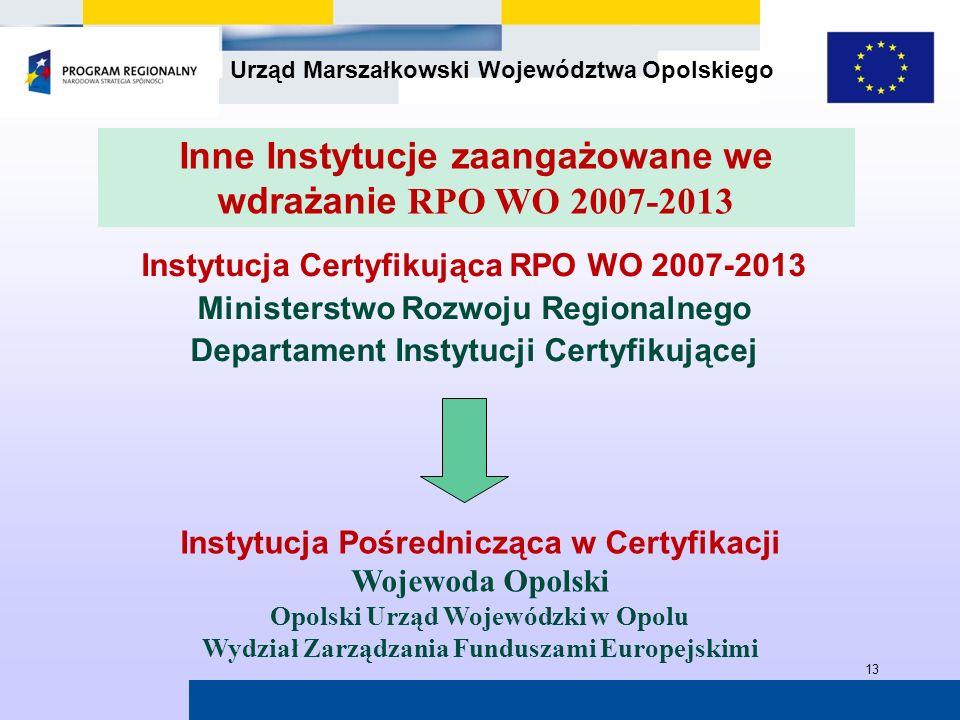 Inne Instytucje zaangażowane we wdrażanie RPO WO 2007-2013