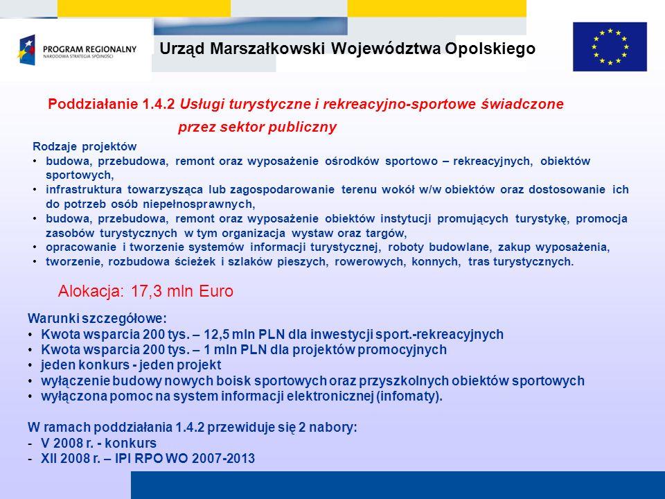 Poddziałanie 1.4.2 Usługi turystyczne i rekreacyjno-sportowe świadczone przez sektor publiczny
