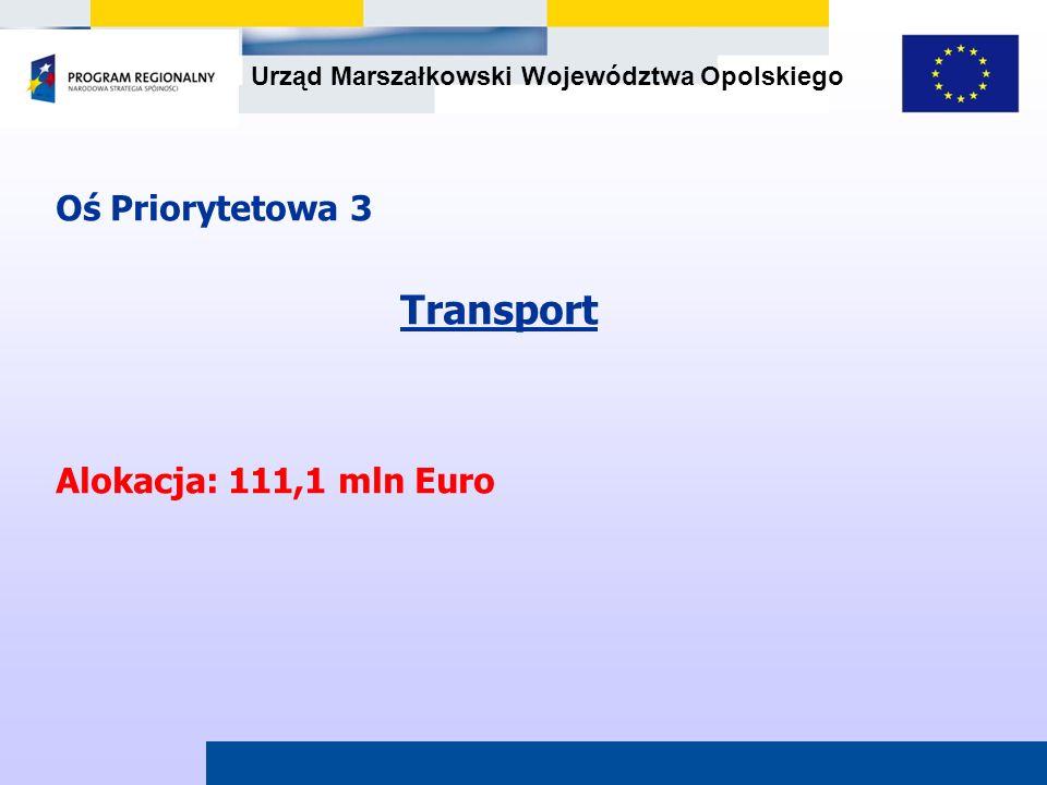 Oś Priorytetowa 3 Transport Alokacja: 111,1 mln Euro