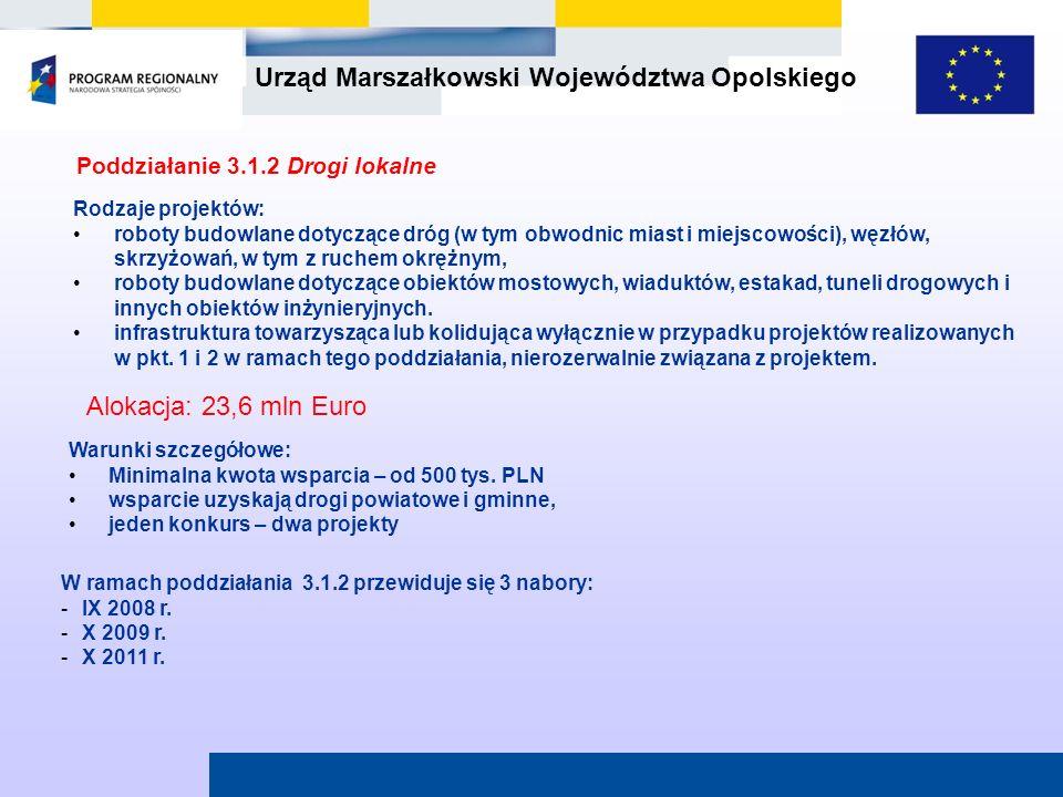 Alokacja: 23,6 mln Euro Poddziałanie 3.1.2 Drogi lokalne