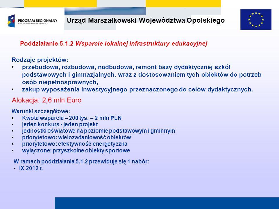 Poddziałanie 5.1.2 Wsparcie lokalnej infrastruktury edukacyjnej