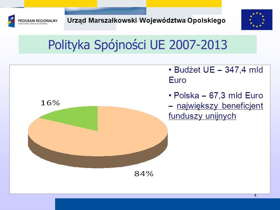 Polityka Spójności UE 2007-2013