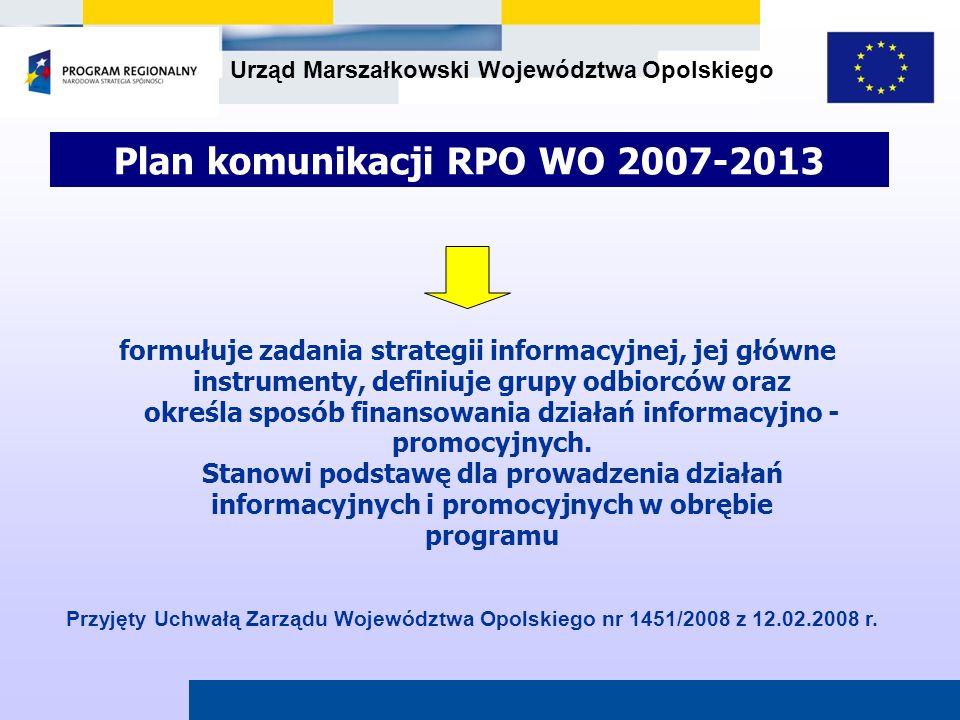 Plan komunikacji RPO WO 2007-2013