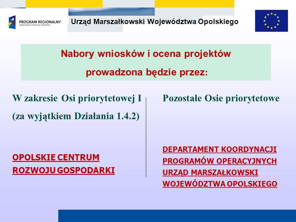 Nabory wniosków i ocena projektów prowadzona będzie przez: