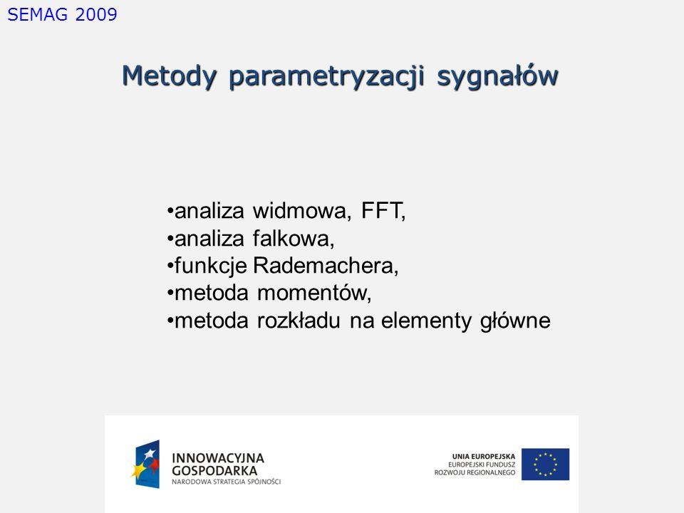 Metody parametryzacji sygnałów
