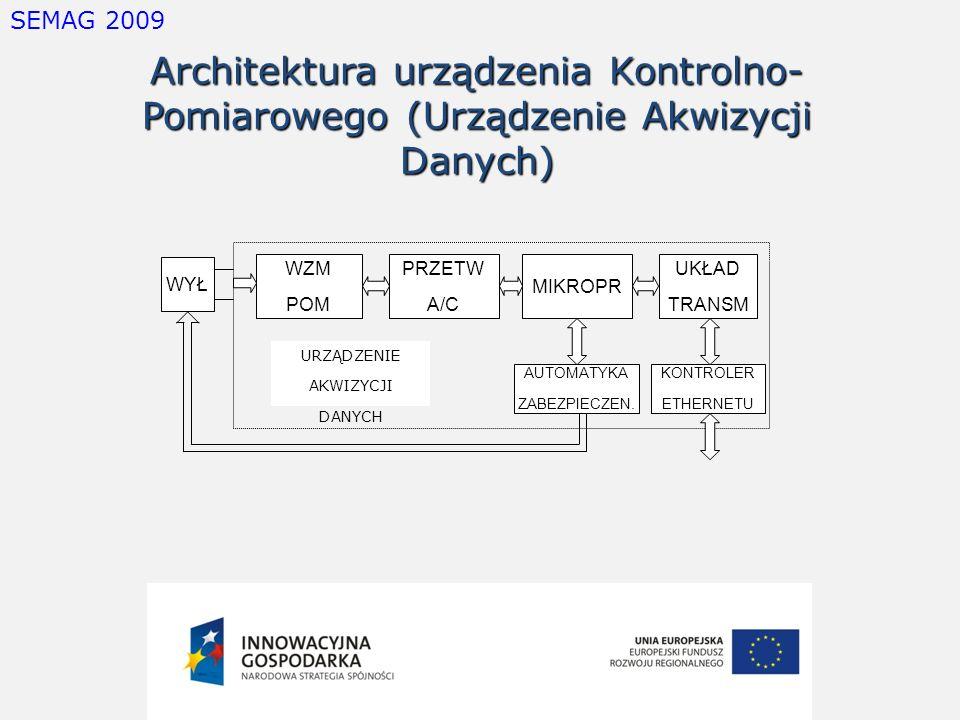 SEMAG 2009 Architektura urządzenia Kontrolno- Pomiarowego (Urządzenie Akwizycji Danych) WYŁ. WZM.