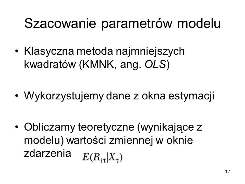 Szacowanie parametrów modelu