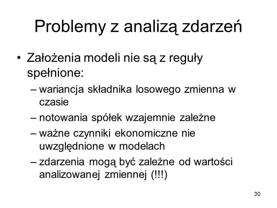 Problemy z analizą zdarzeń