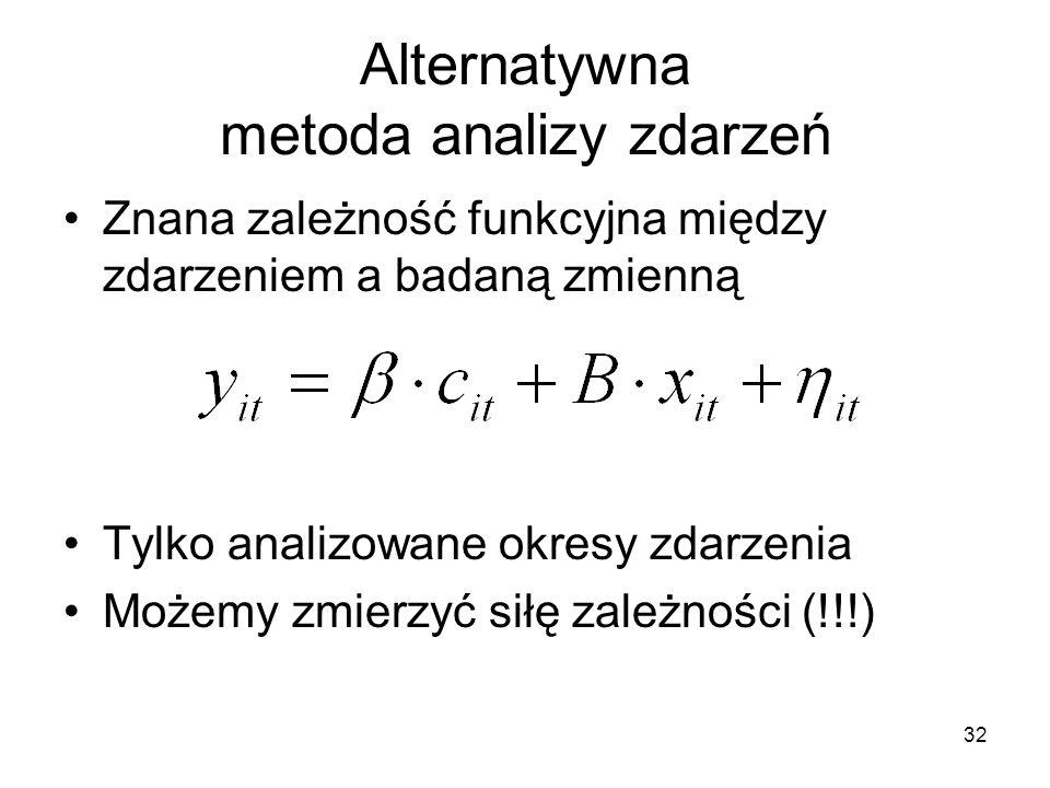 Alternatywna metoda analizy zdarzeń