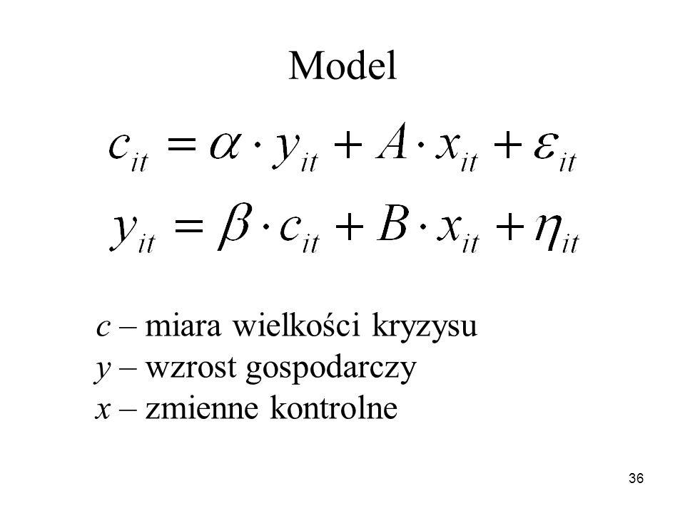 Model c – miara wielkości kryzysu y – wzrost gospodarczy