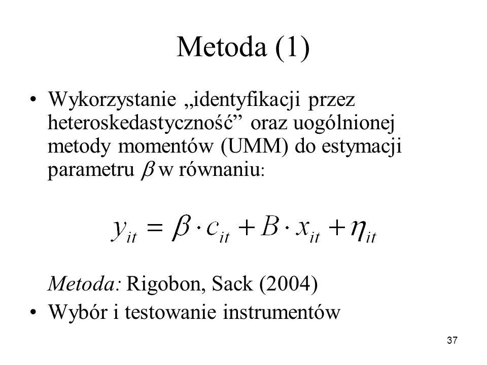 """Metoda (1)Wykorzystanie """"identyfikacji przez heteroskedastyczność oraz uogólnionej metody momentów (UMM) do estymacji parametru b w równaniu:"""
