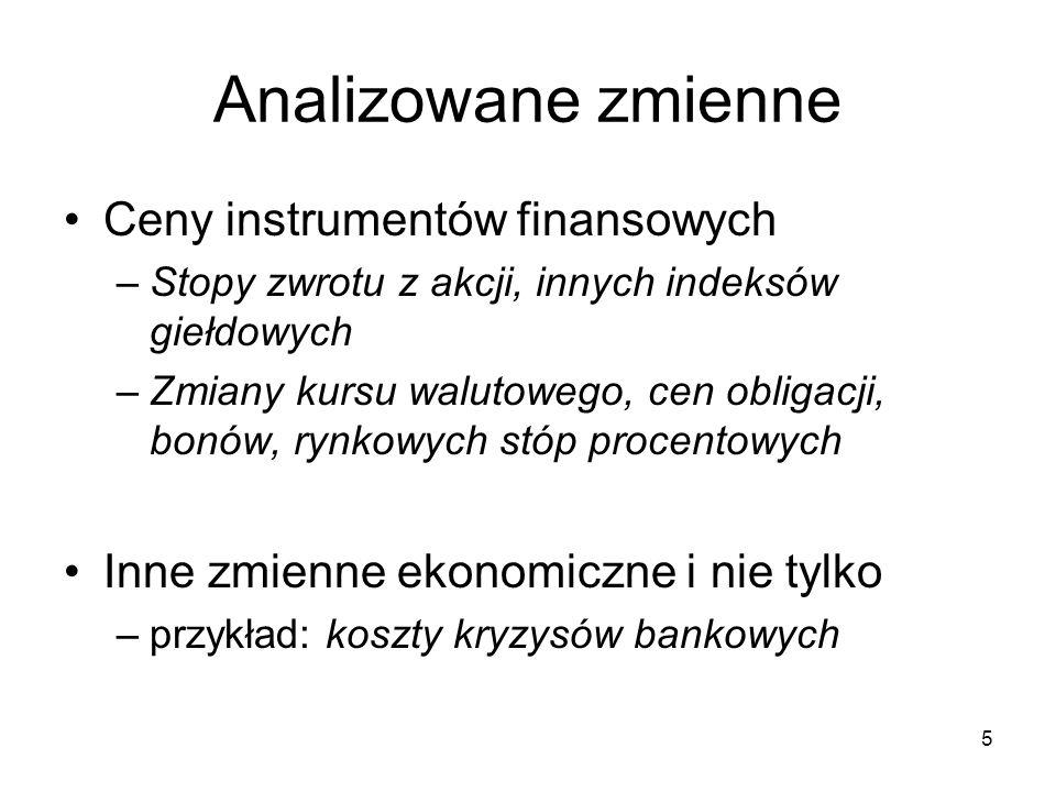 Analizowane zmienne Ceny instrumentów finansowych