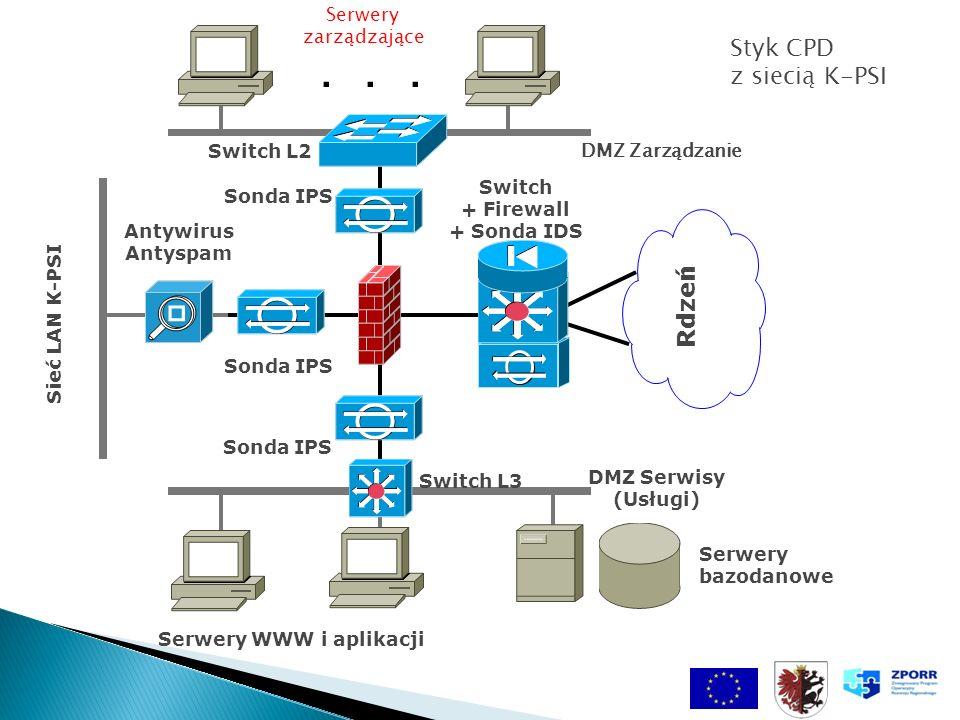 Serwery WWW i aplikacji