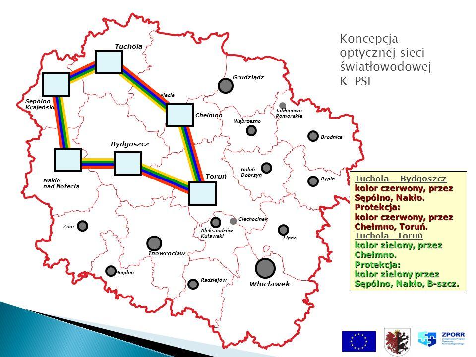 Koncepcja optycznej sieci światłowodowej K-PSI Tuchola – Bydgoszcz