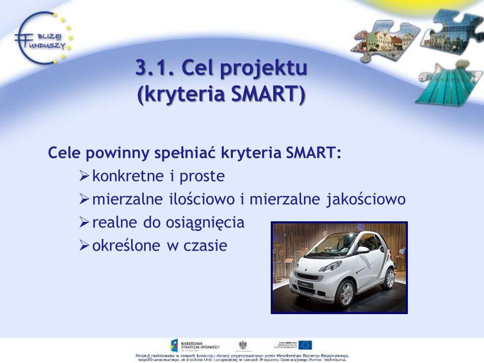 3.1. Cel projektu (kryteria SMART)