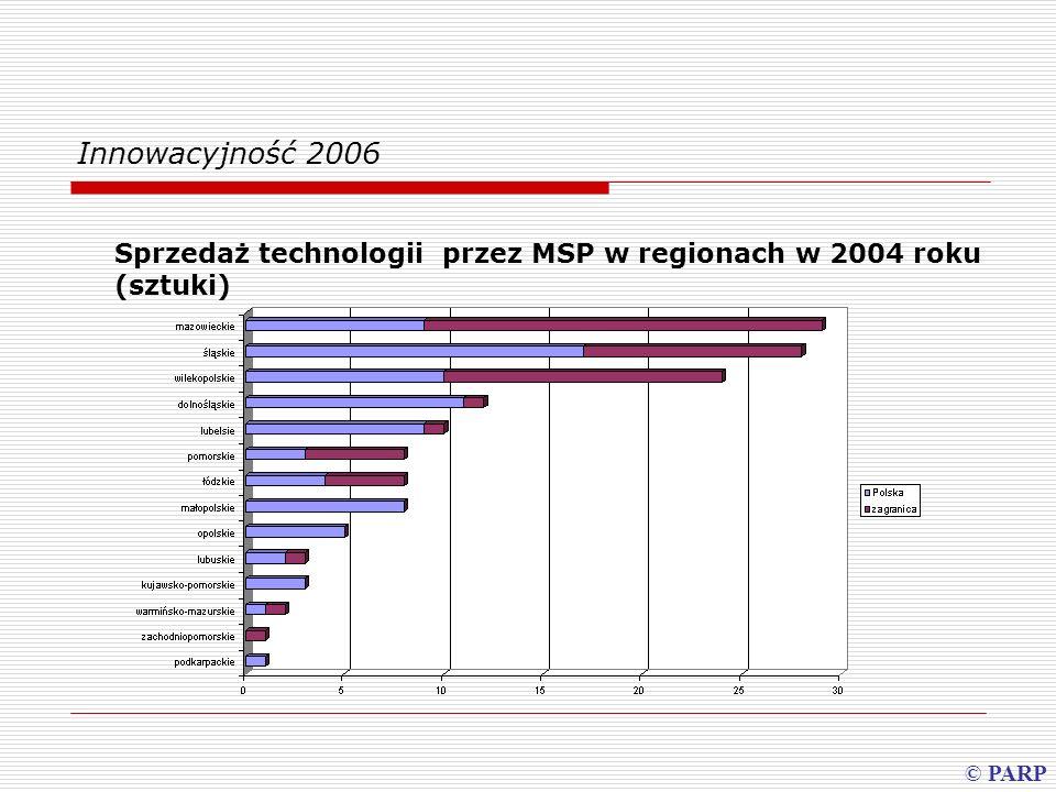 Innowacyjność 2006 Sprzedaż technologii przez MSP w regionach w 2004 roku (sztuki) © PARP