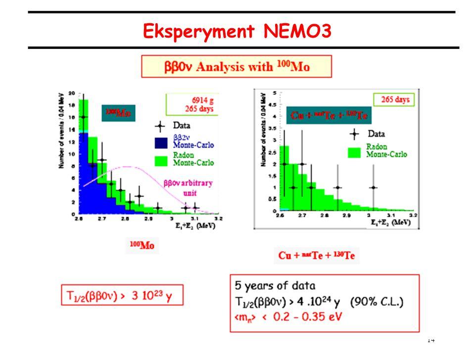 Eksperyment NEMO3 A.Zalewska, wykład 13, 25.05.2005